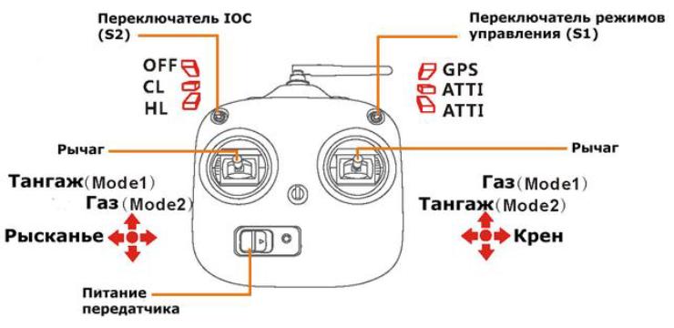 Инструкция управление dji phantom заказать очки гуглес для dji в таганрог